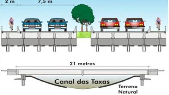 Delegacia do Recreio, pontes novas no Canal das Taxas, píer da Barra, recapeamento de avenidas